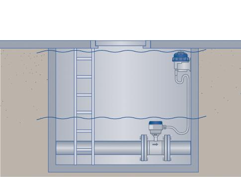 潛水式安裝